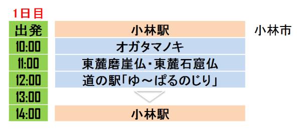 宮崎県小林市内のパワースポット巡礼プラン