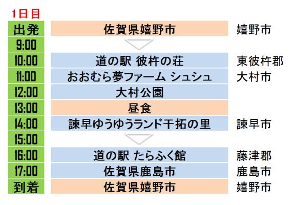 長崎/佐賀 多良丘を一周する日帰りドライブツアー