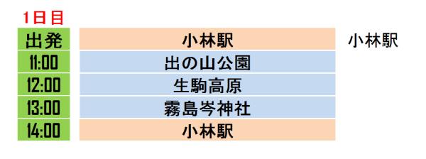 2時間で宮崎県小林市内の癒し名所を巡るプラン