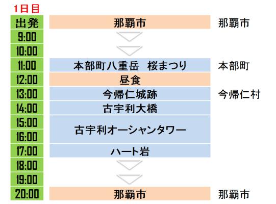 日本で一番早い桜と青い海を満喫!
