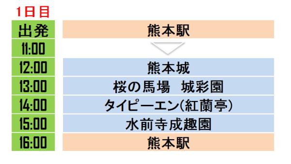 九州新幹線で行こう!熊本の旅