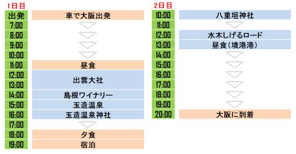 関西発 縁結び神社へお参り&温泉癒し旅